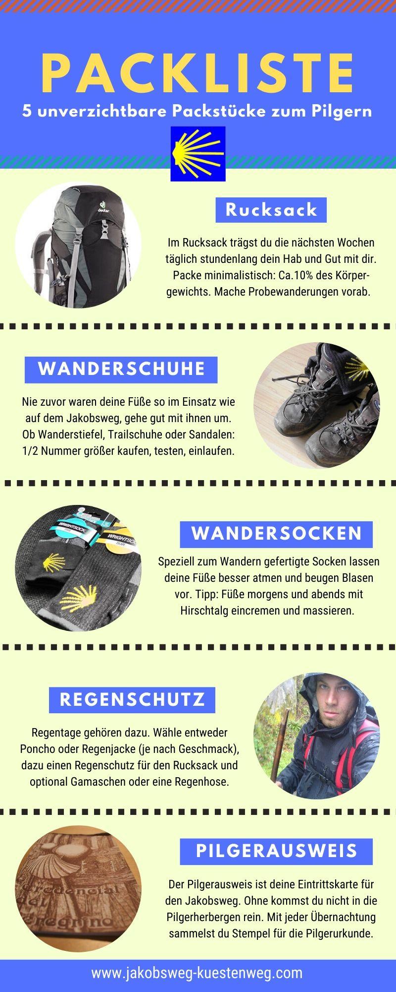 Packliste Jakobsweg Infografik